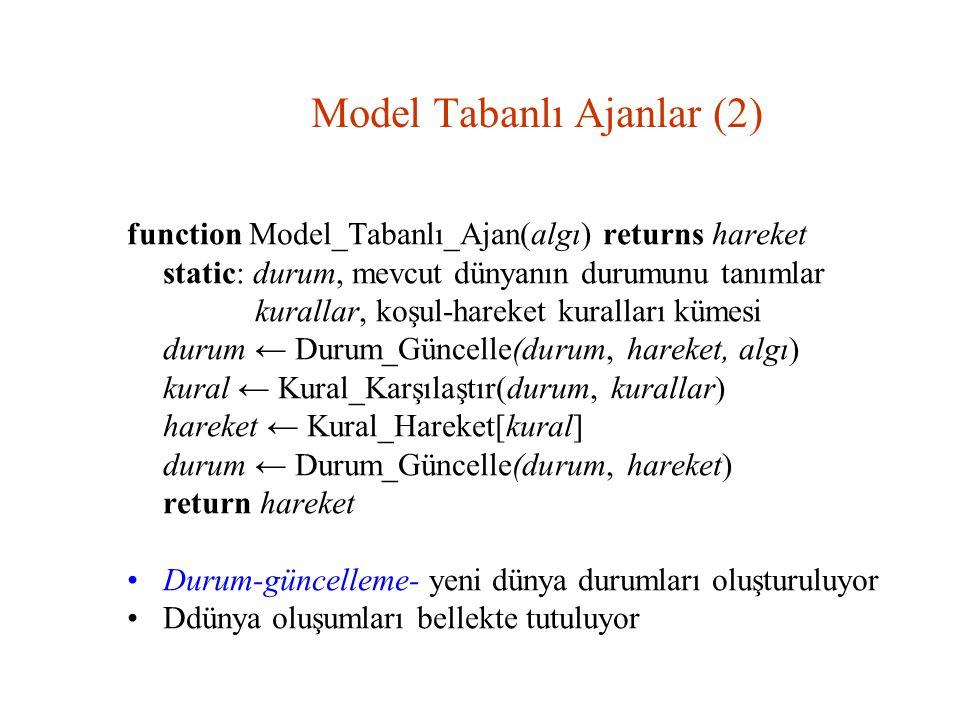 Model Tabanlı Ajanlar (2)