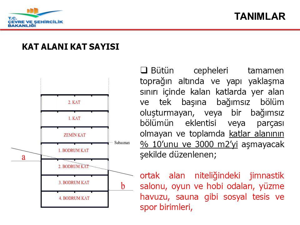 TANIMLAR Madde 16 - Yapı düzenine ait tanımlar - Kat alanı kat sayısı