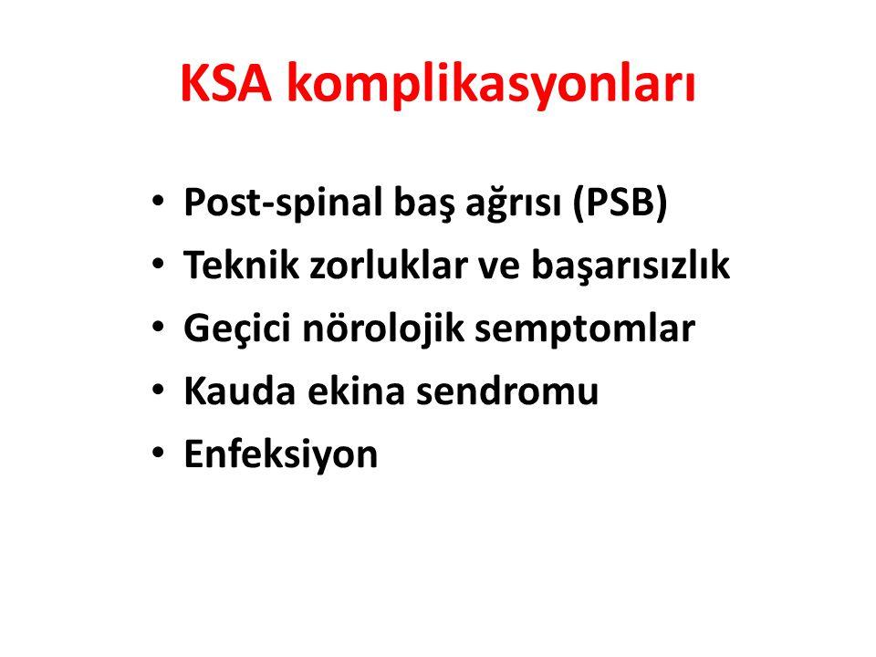 KSA komplikasyonları Post-spinal baş ağrısı (PSB)