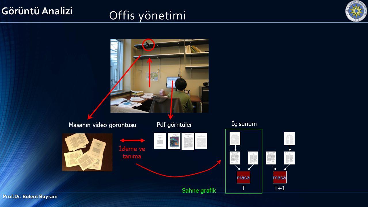 Offis yönetimi Görüntü Analizi Masanın video görüntüsü Pdf görntüler