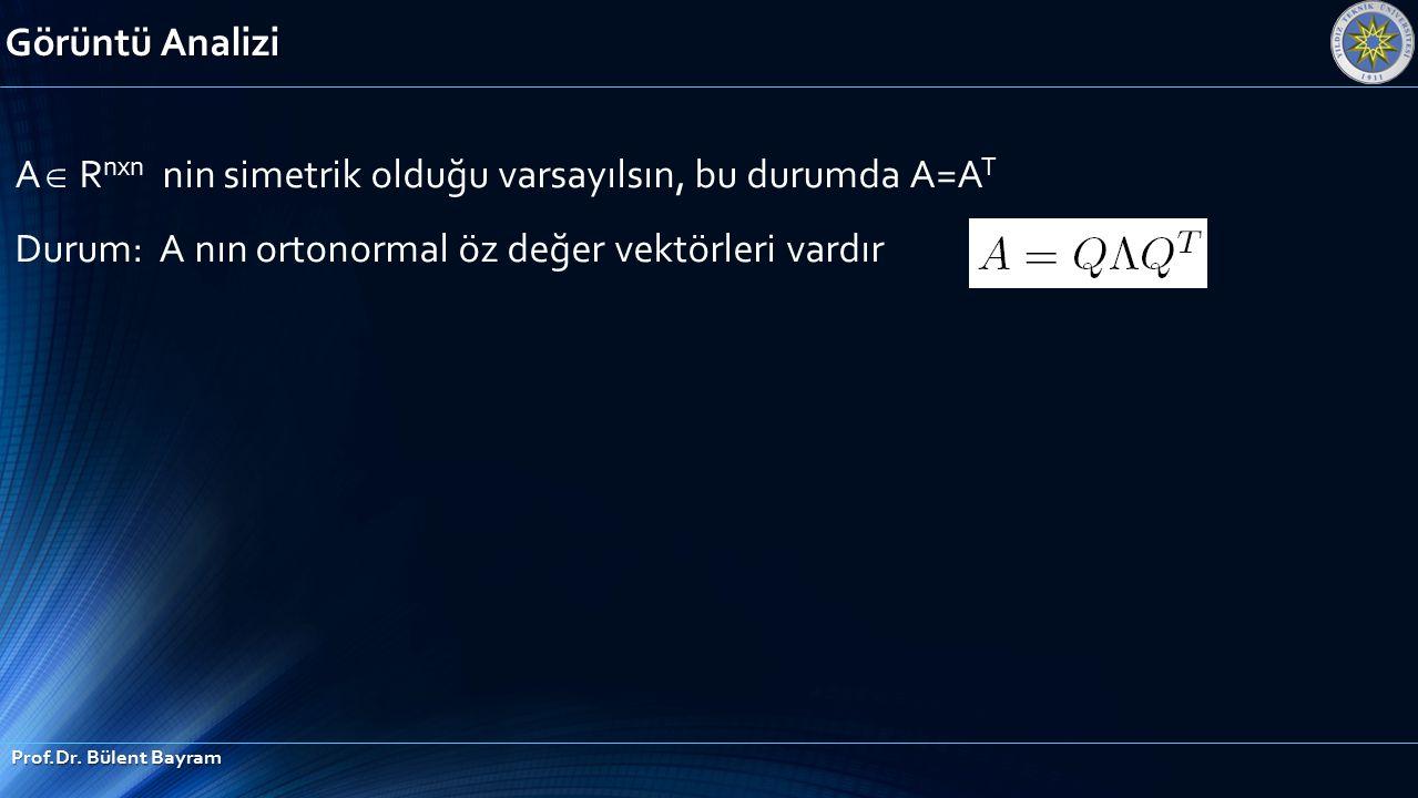A Rnxn nin simetrik olduğu varsayılsın, bu durumda A=AT