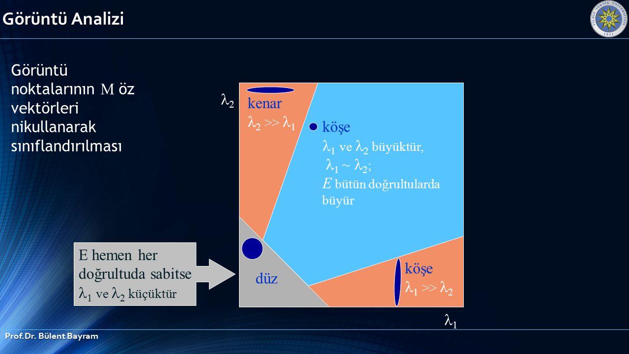 Görüntü Analizi Görüntü noktalarının M öz vektörleri nikullanarak sınıflandırılması. 2. kenar 2 >> 1.