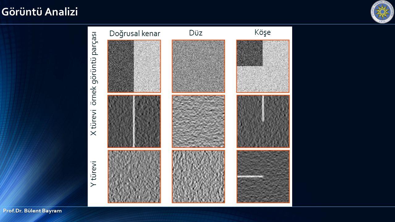 Görüntü Analizi Düz Köşe Doğrusal kenar örnek görüntü parçası X türevi