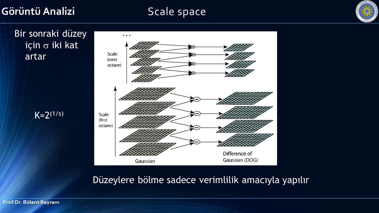 Scale space Görüntü Analizi Bir sonraki düzey için  iki kat artar