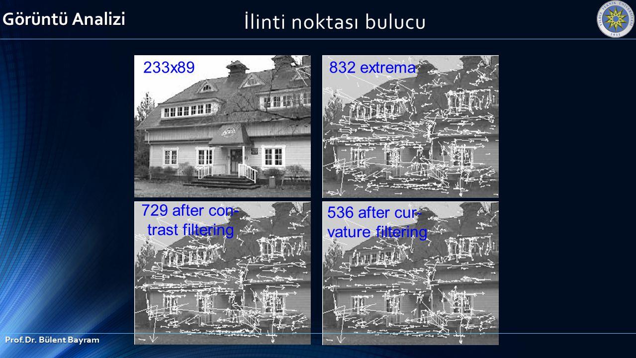 İlinti noktası bulucu Görüntü Analizi 233x89 832 extrema