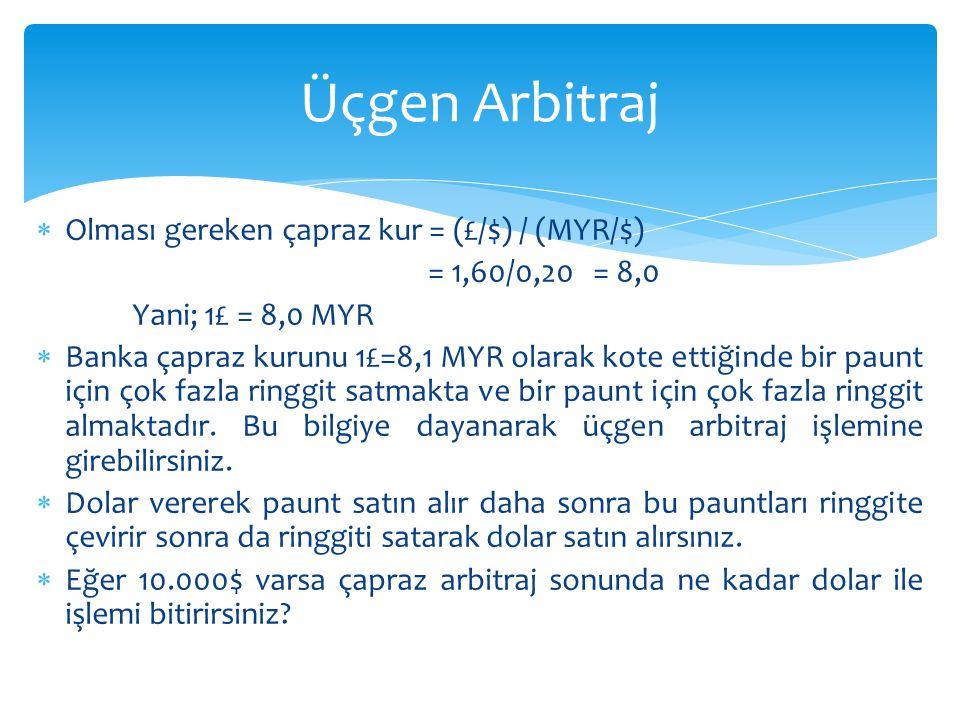 Üçgen Arbitraj Olması gereken çapraz kur = (£/$) / (MYR/$)