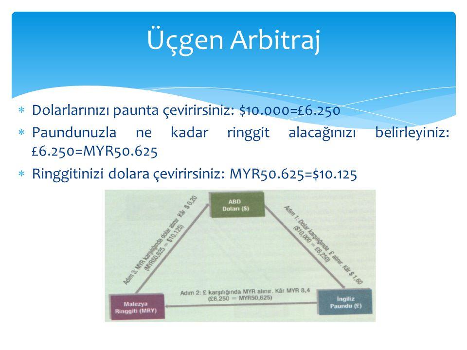 Üçgen Arbitraj Dolarlarınızı paunta çevirirsiniz: $10.000=£6.250