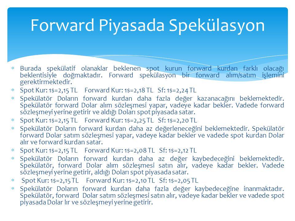 Forward Piyasada Spekülasyon
