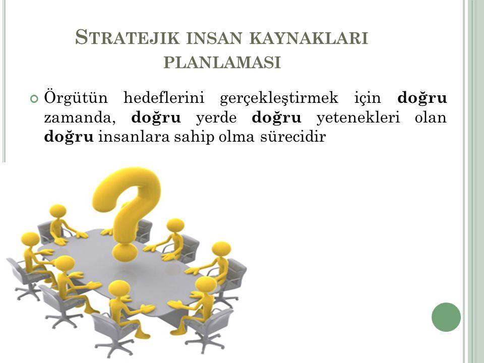 Stratejik insan kaynaklari planlamasi