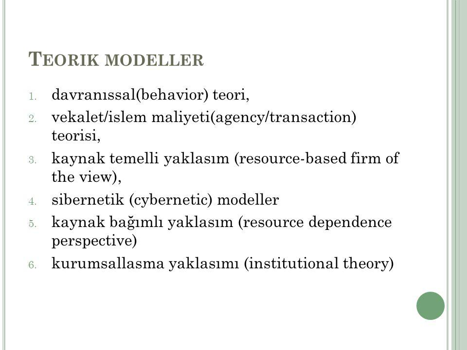 Teorik modeller davranıssal(behavior) teori,