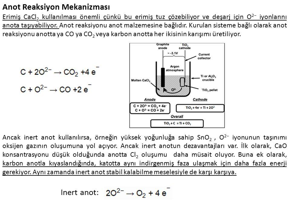 Anot Reaksiyon Mekanizması