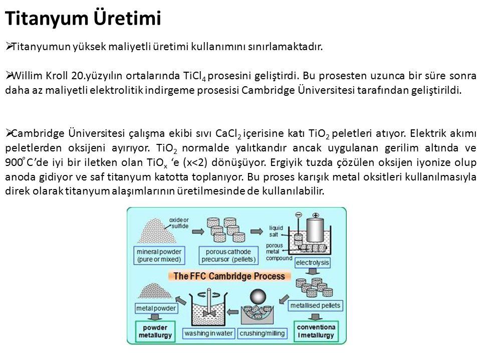 Titanyum Üretimi Titanyumun yüksek maliyetli üretimi kullanımını sınırlamaktadır.