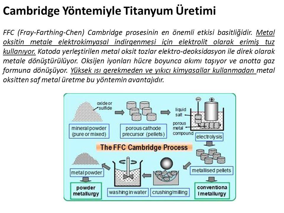 Cambridge Yöntemiyle Titanyum Üretimi