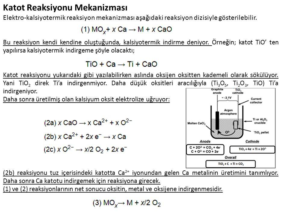 Katot Reaksiyonu Mekanizması
