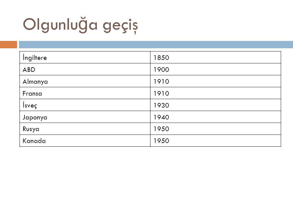 Olgunluğa geçiş İngiltere 1850 ABD 1900 Almanya 1910 Fransa İsveç 1930