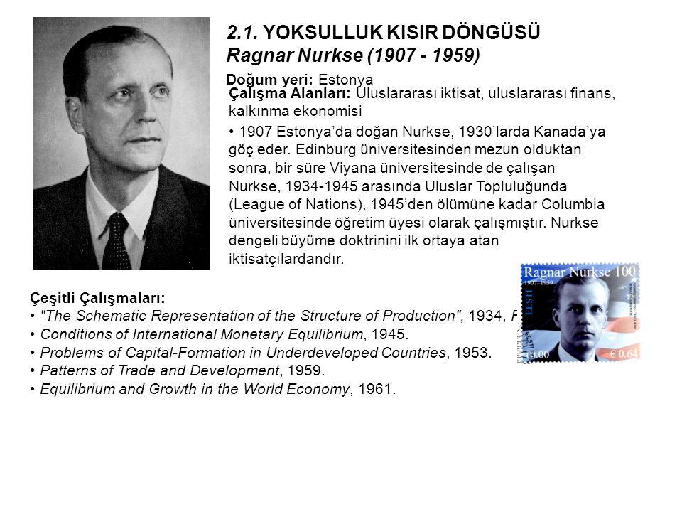 2.1. YOKSULLUK KISIR DÖNGÜSÜ Ragnar Nurkse (1907 - 1959)