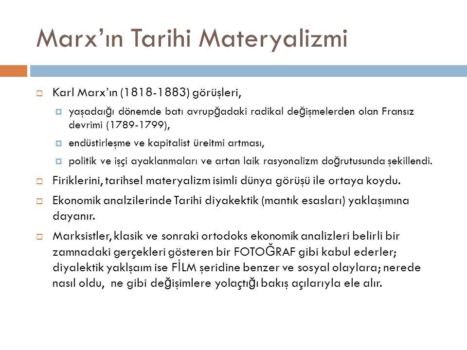 Marx'ın Tarihi Materyalizmi