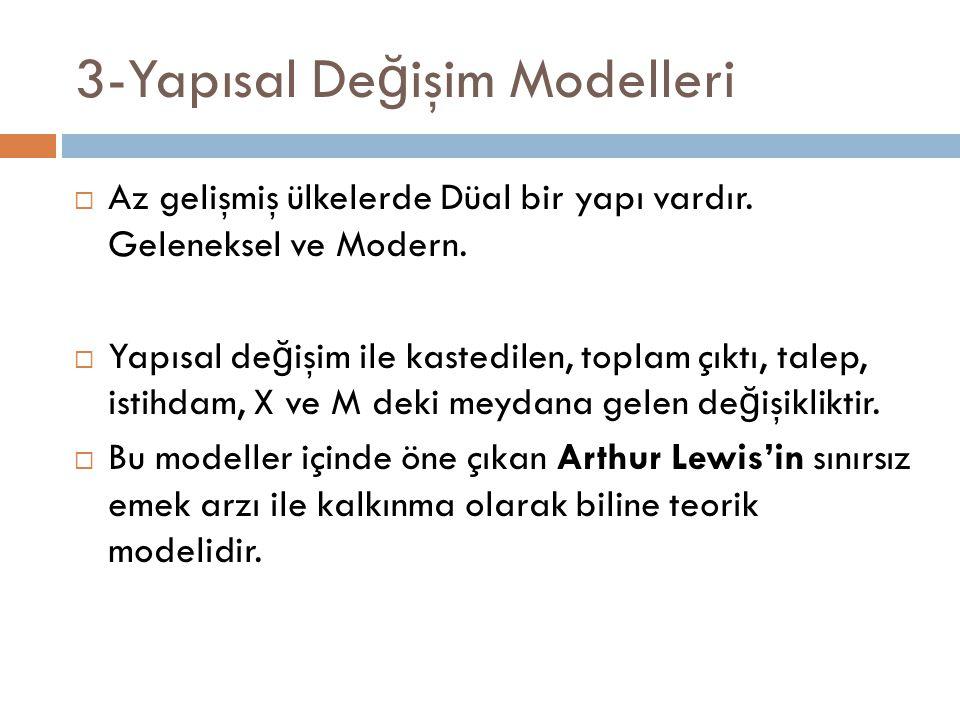 3-Yapısal Değişim Modelleri