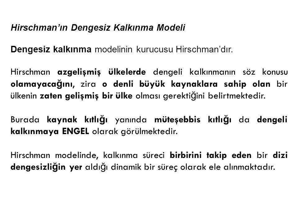 Hirschman'ın Dengesiz Kalkınma Modeli