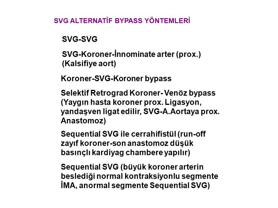 SVG-Koroner-İnnominate arter (prox.) (Kalsifiye aort)