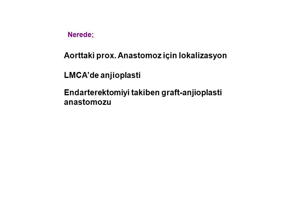 Aorttaki prox. Anastomoz için lokalizasyon