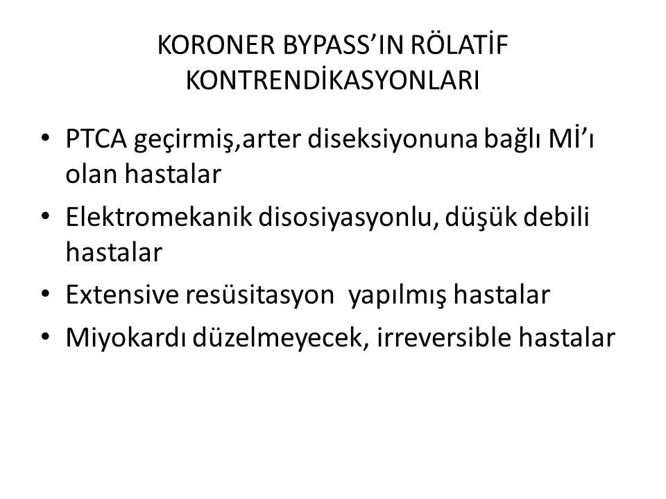 KORONER BYPASS'IN RÖLATİF KONTRENDİKASYONLARI