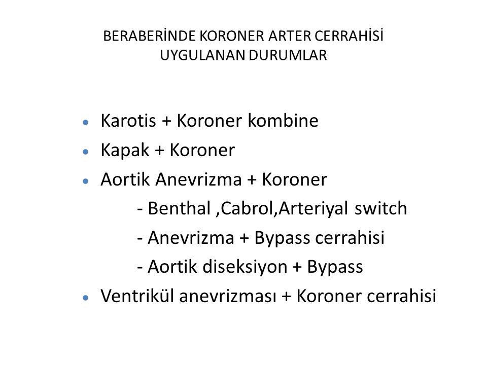 BERABERİNDE KORONER ARTER CERRAHİSİ UYGULANAN DURUMLAR