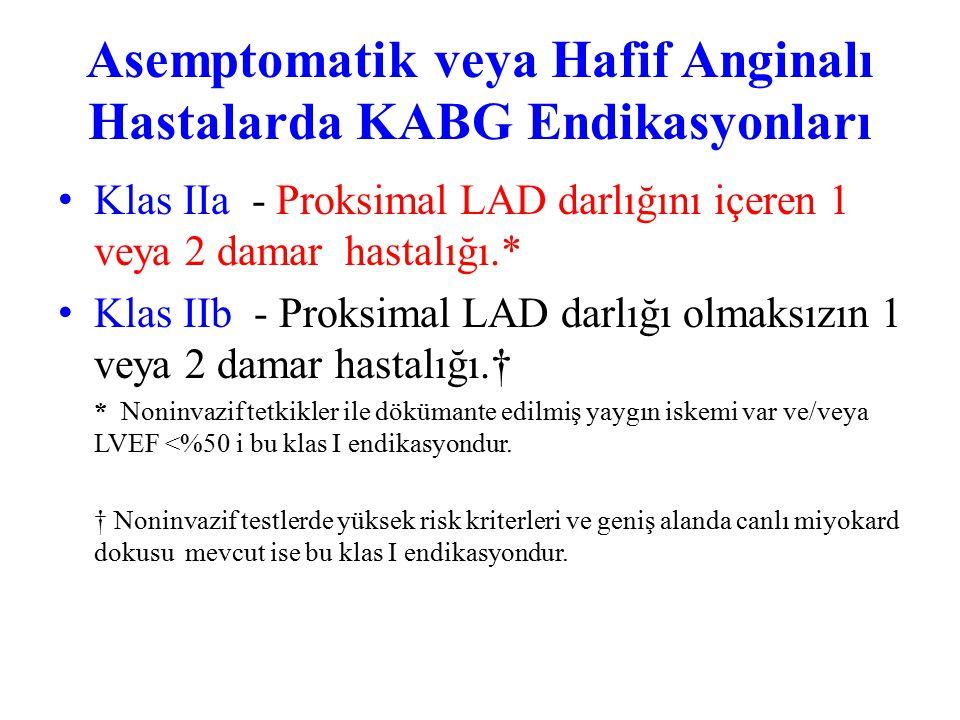 Asemptomatik veya Hafif Anginalı Hastalarda KABG Endikasyonları