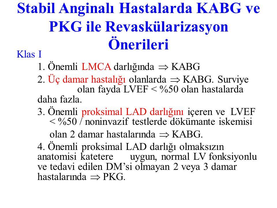 Stabil Anginalı Hastalarda KABG ve PKG ile Revaskülarizasyon Önerileri