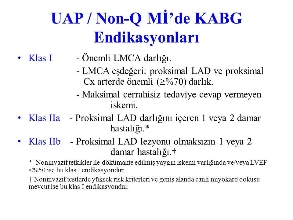 UAP / Non-Q Mİ'de KABG Endikasyonları