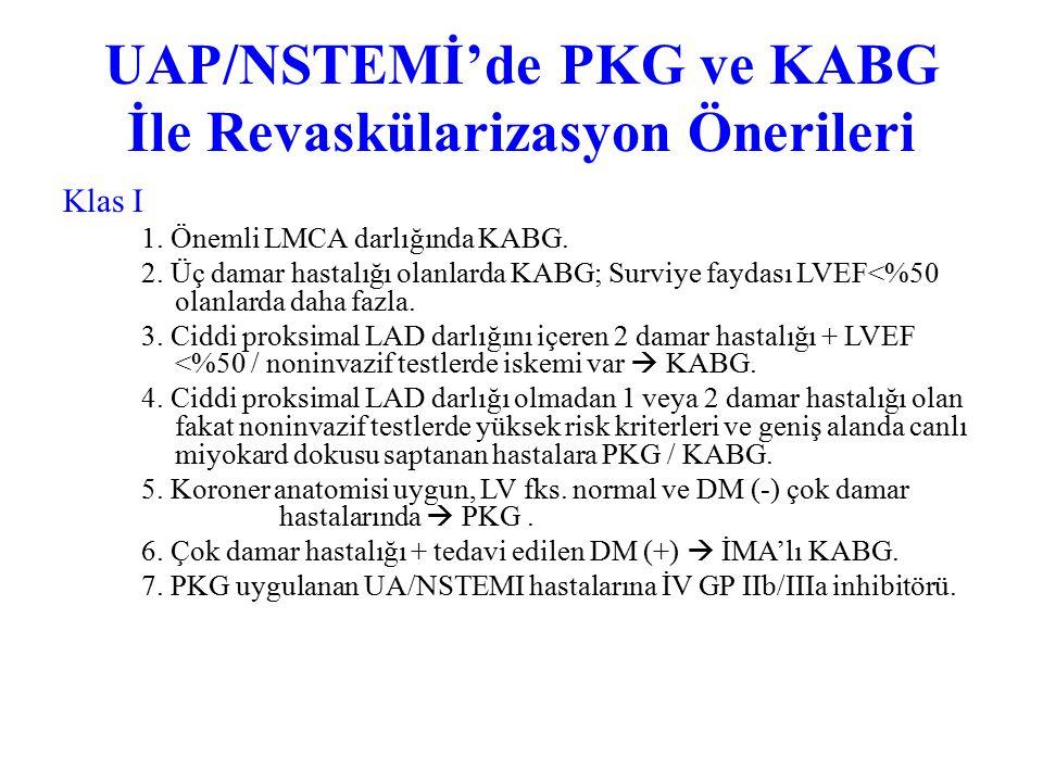 UAP/NSTEMİ'de PKG ve KABG İle Revaskülarizasyon Önerileri