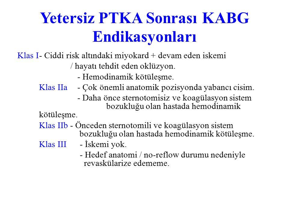 Yetersiz PTKA Sonrası KABG Endikasyonları