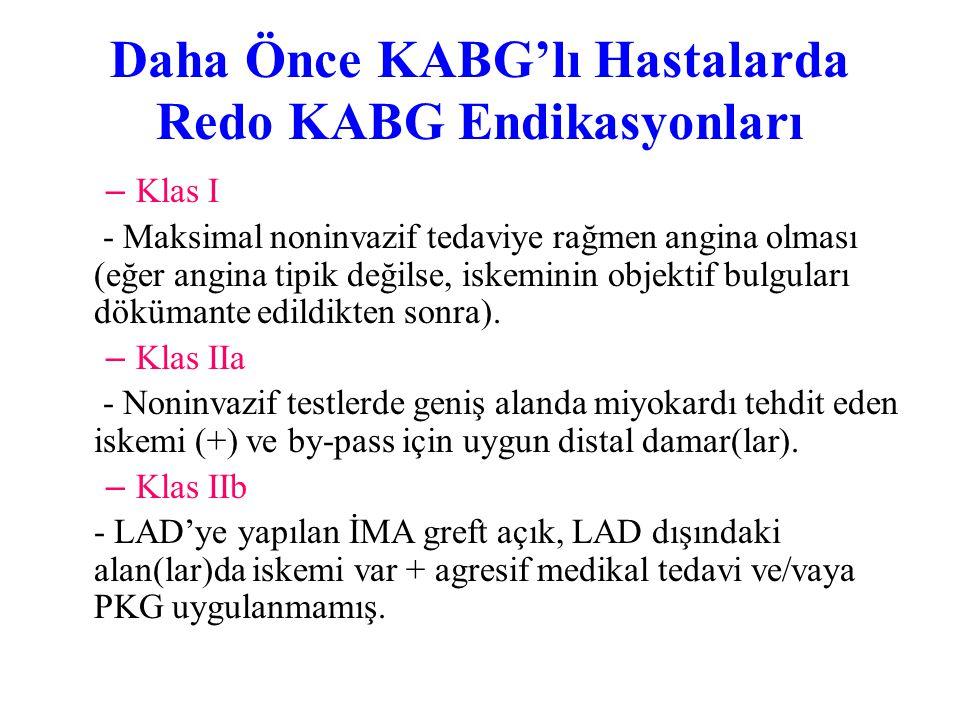Daha Önce KABG'lı Hastalarda Redo KABG Endikasyonları
