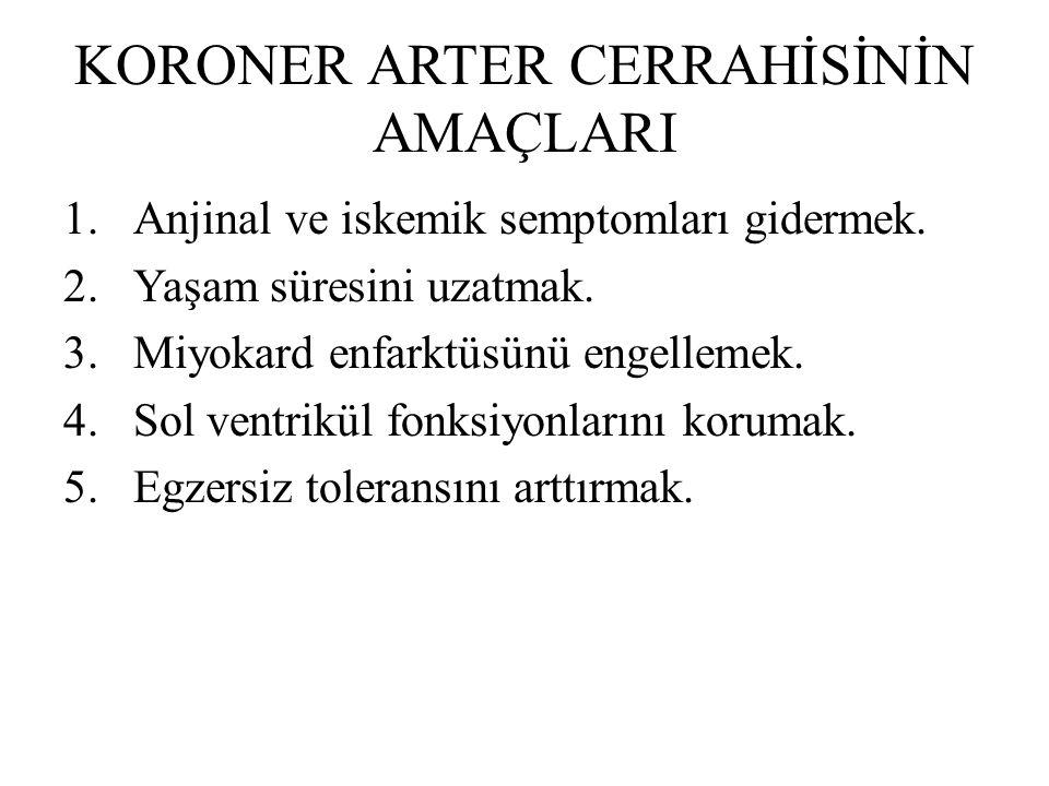 KORONER ARTER CERRAHİSİNİN AMAÇLARI