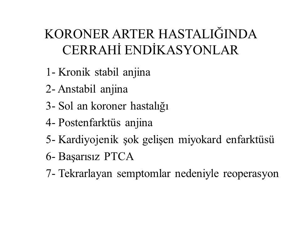 KORONER ARTER HASTALIĞINDA CERRAHİ ENDİKASYONLAR
