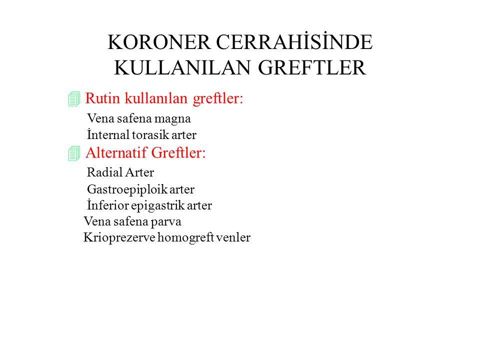 KORONER CERRAHİSİNDE KULLANILAN GREFTLER
