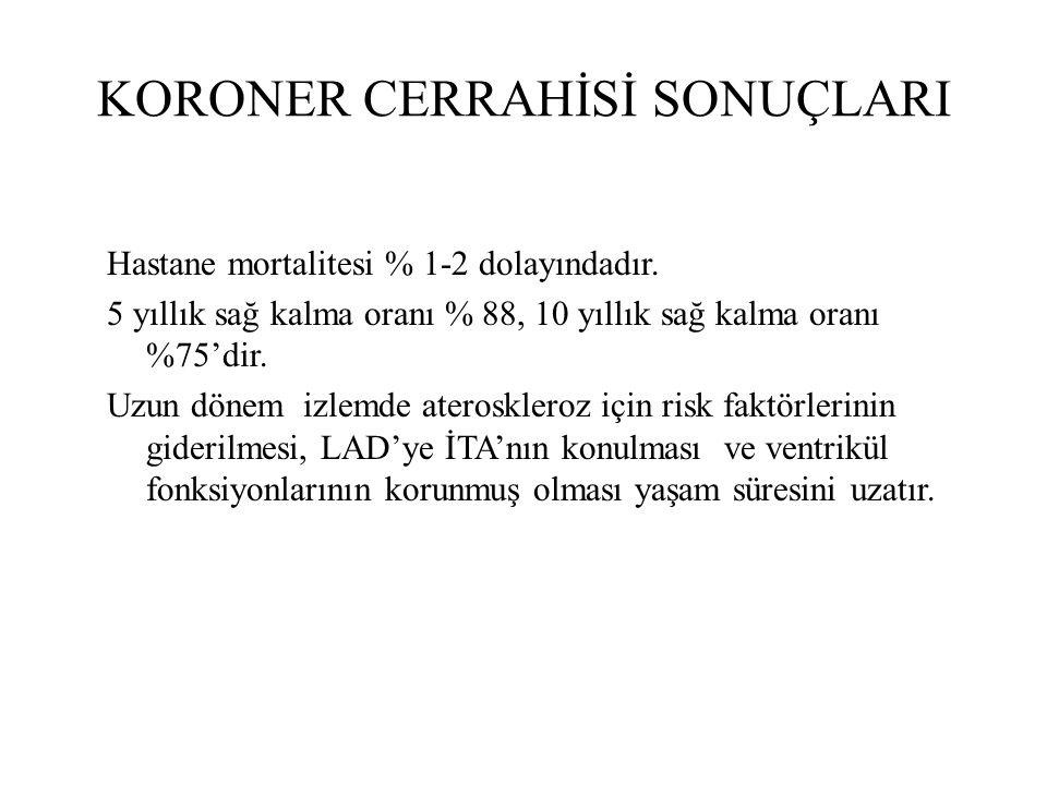 KORONER CERRAHİSİ SONUÇLARI