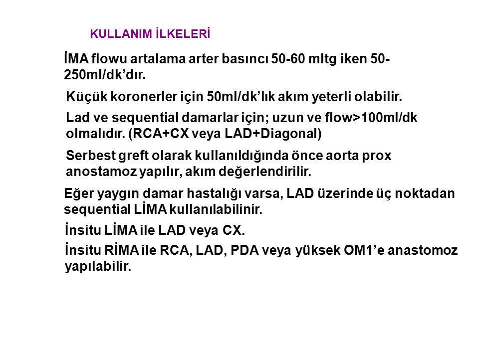 İMA flowu artalama arter basıncı 50-60 mltg iken 50-250ml/dk'dır.