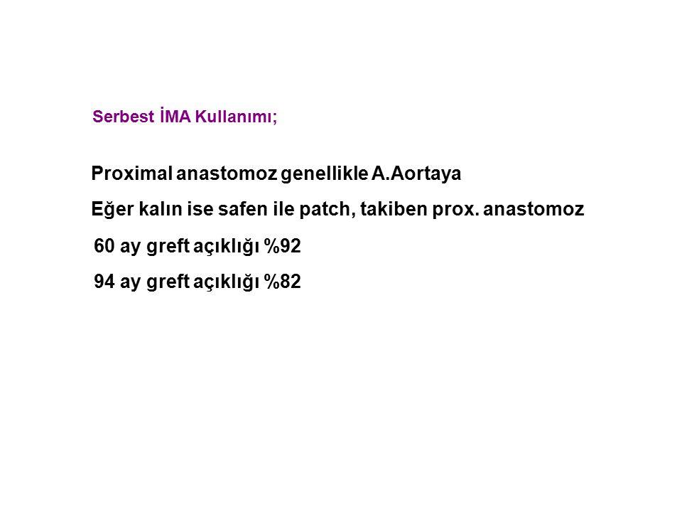 Proximal anastomoz genellikle A.Aortaya
