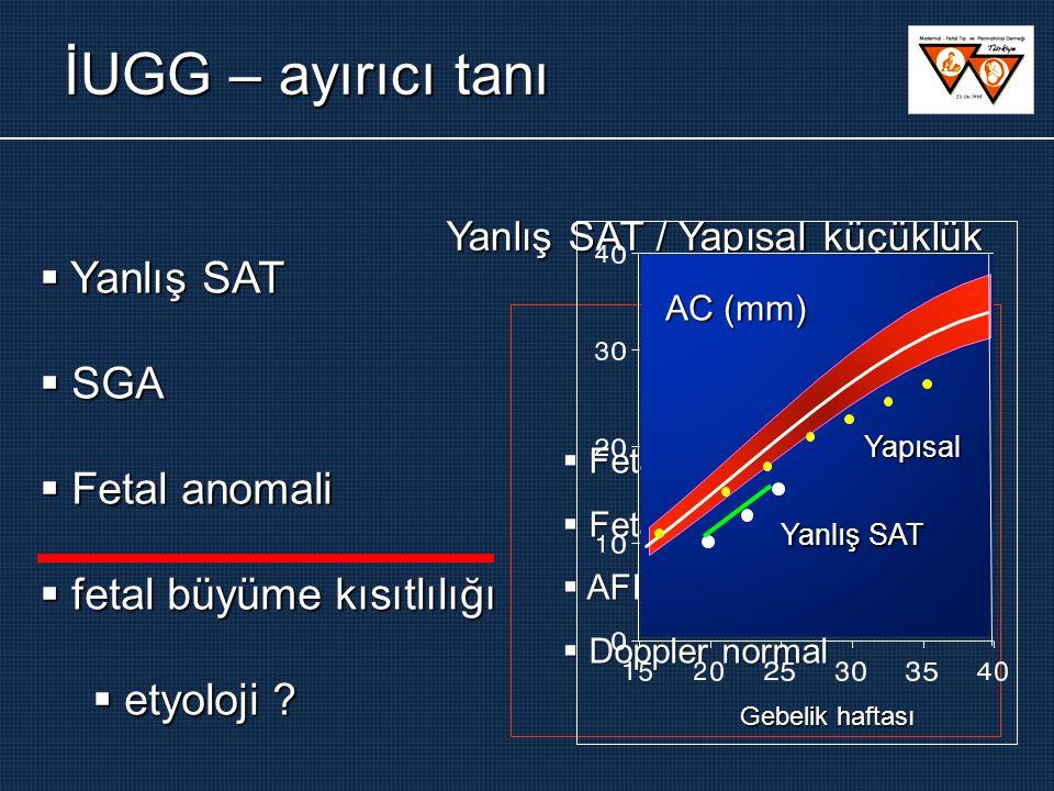İUGG – ayırıcı tanı Yanlış SAT SGA Fetal anomali