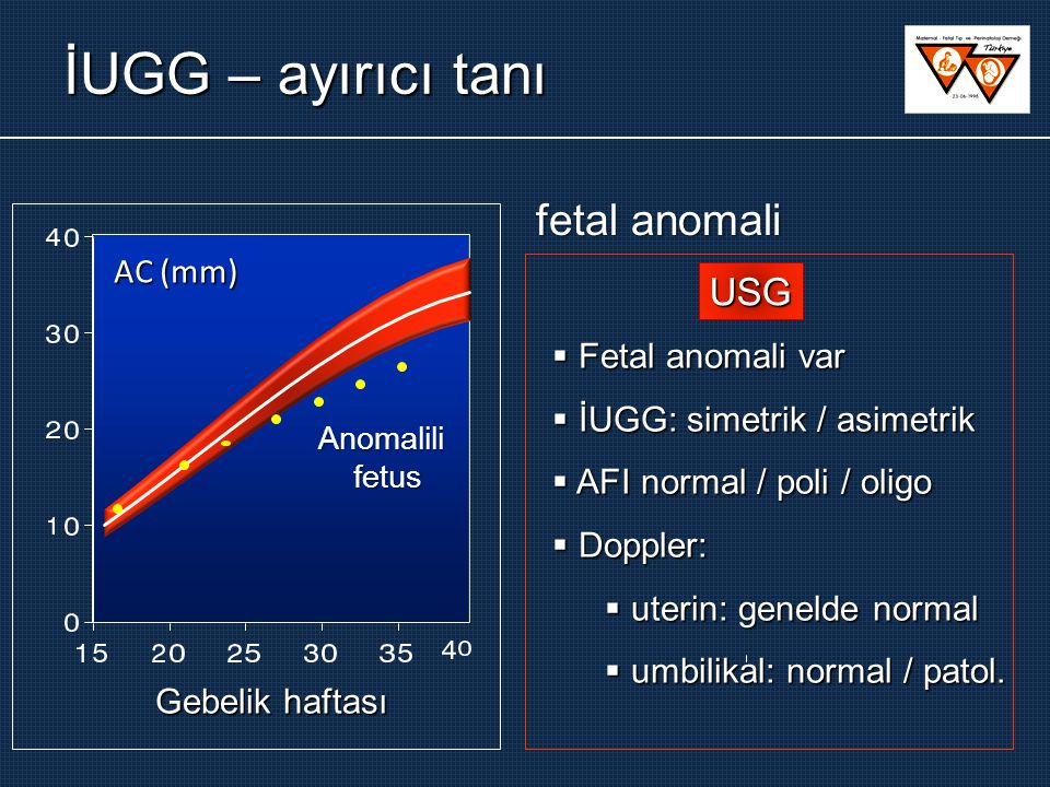 İUGG – ayırıcı tanı fetal anomali USG AC (mm) Fetal anomali var