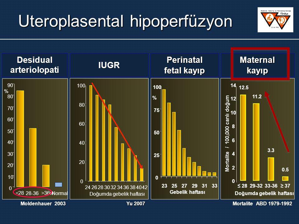 Desidual arteriolopati