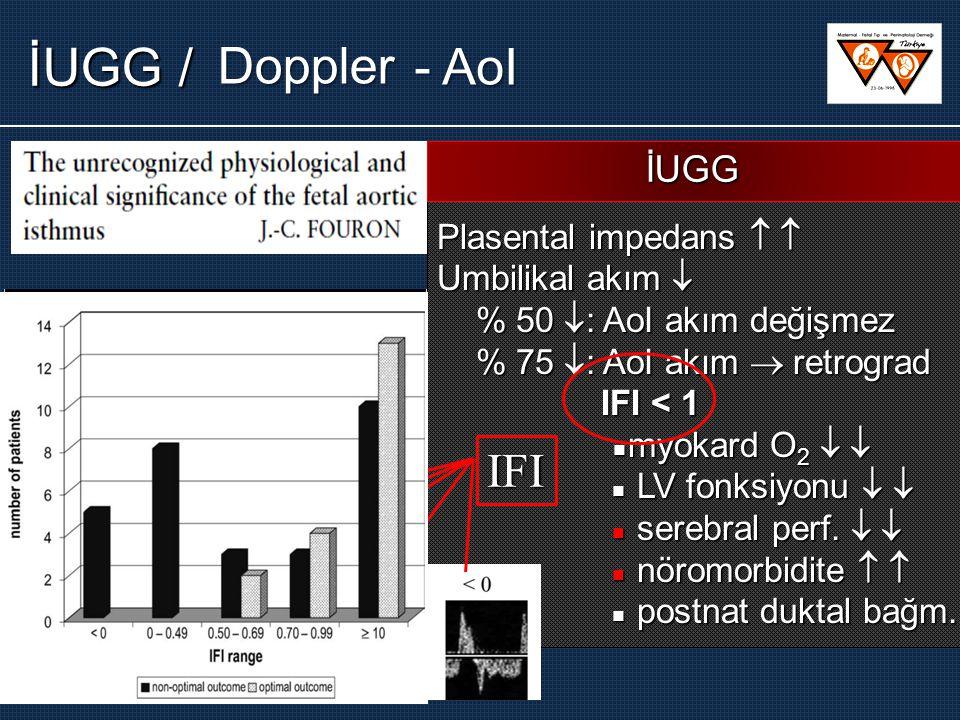 İUGG / Doppler - AoI IFI İUGG Plasental impedans   Umbilikal akım 