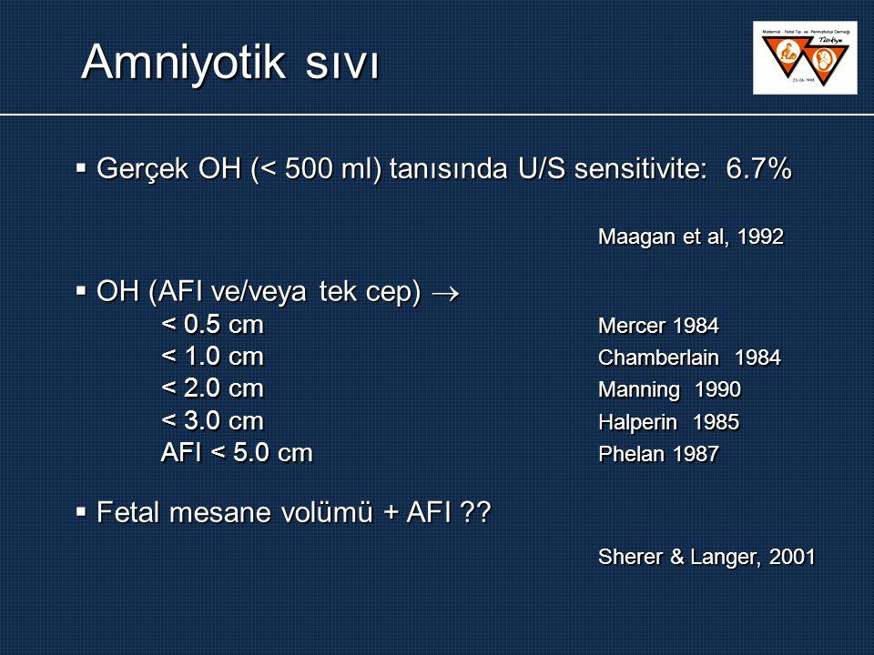Amniyotik sıvı Gerçek OH (< 500 ml) tanısında U/S sensitivite: 6.7%