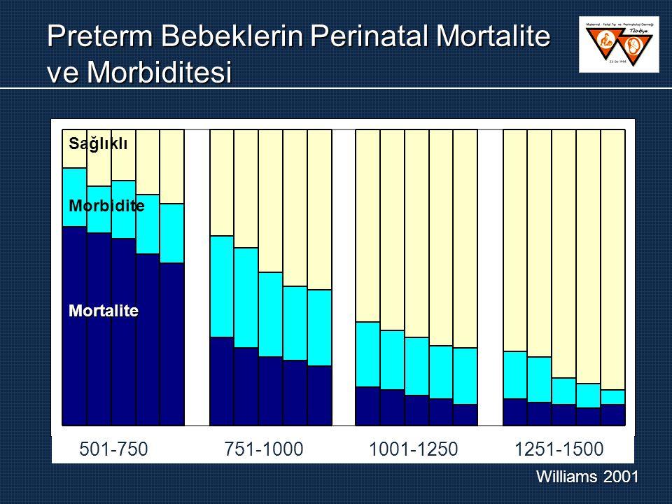 Preterm Bebeklerin Perinatal Mortalite ve Morbiditesi