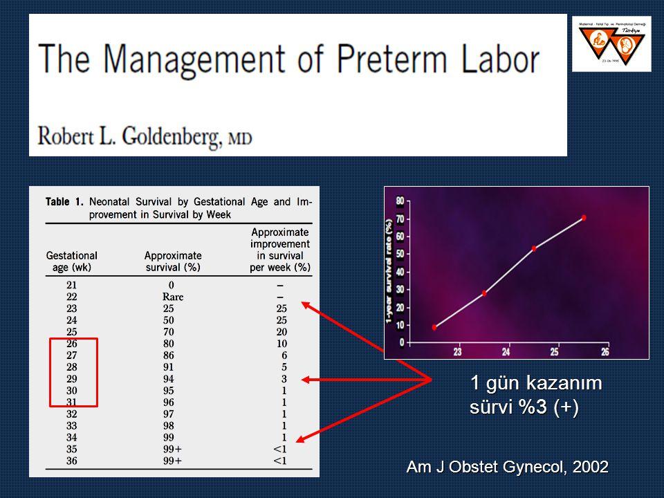 Am J Obstet Gynecol, 2002 1 gün kazanım sürvi %3 (+)