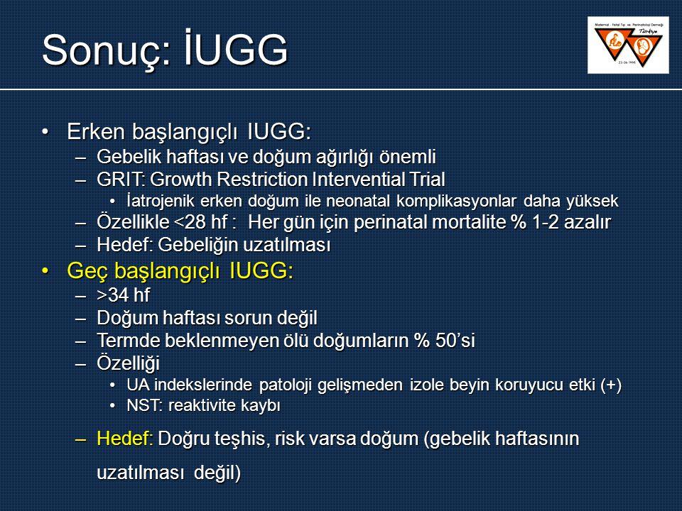 Sonuç: İUGG Erken başlangıçlı IUGG: Geç başlangıçlı IUGG: