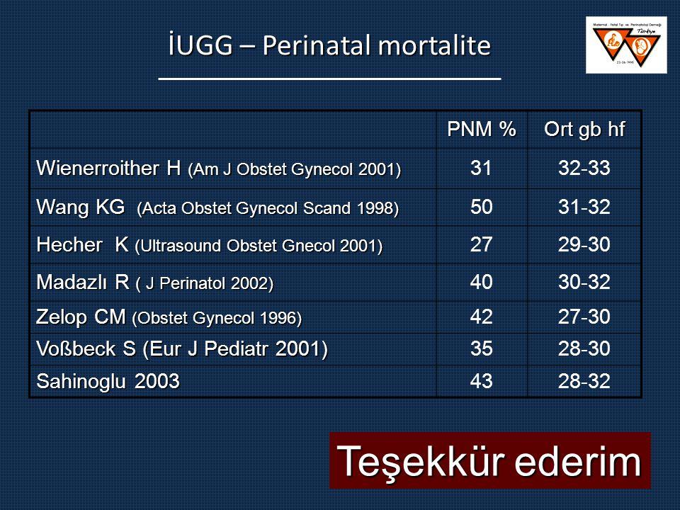 İUGG – Perinatal mortalite
