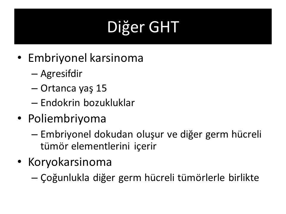 Diğer GHT Embriyonel karsinoma Poliembriyoma Koryokarsinoma Agresifdir