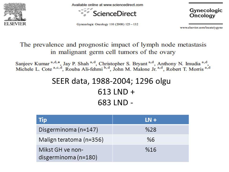 SEER data, 1988-2004; 1296 olgu 613 LND + 683 LND - Tip LN +